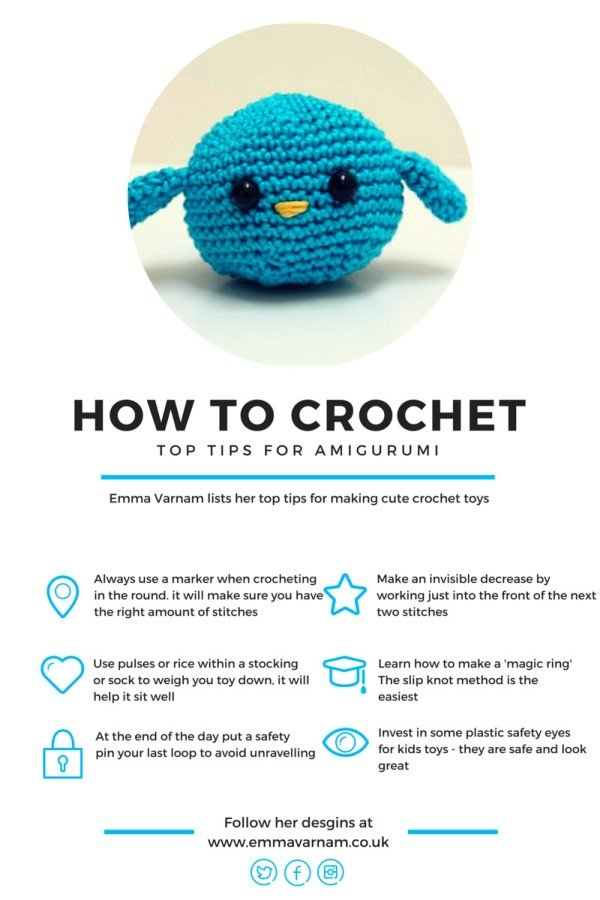 How to Crochet - Ami graphic